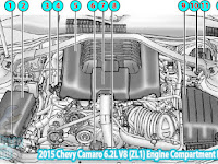 Get 2010 Camaro 3 6L Engine Diagram Images