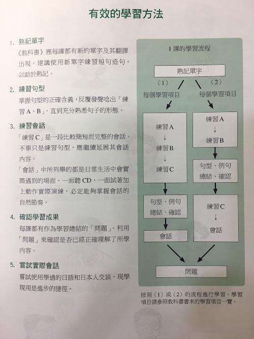 空中英語教室 Mobile | 產品介紹 | 大家說英語 通用版