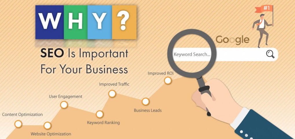 on page SEO. off page SEO, Long-Tailed Keywords, SEO guide, User Experience on Your Website, Link Building Strategy, how to blog