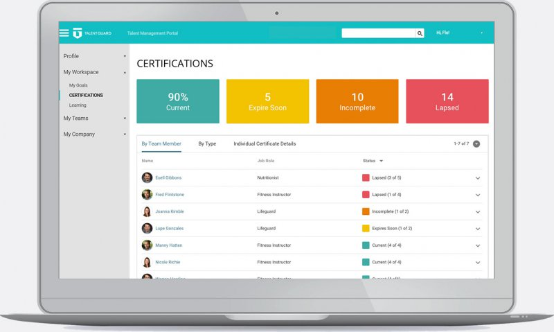 Talentguard certification tracking dashboard