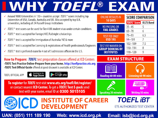 Institute of Career Development ICD IELTS TOEFL| TEFL|ACT