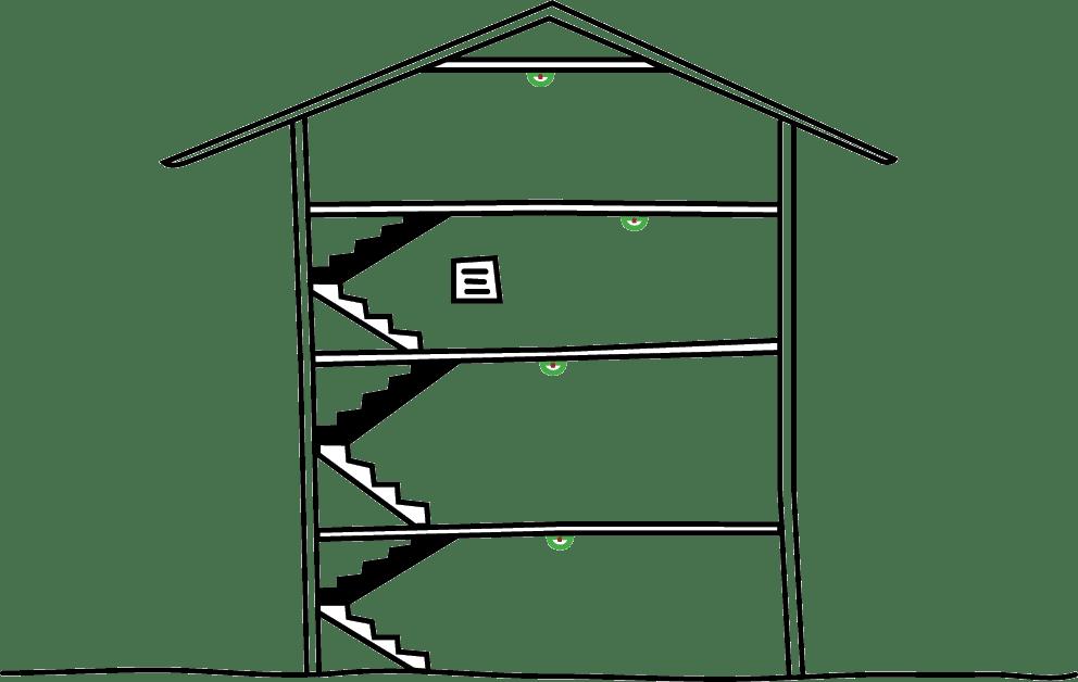 Rauchwarnmelder in Gebäuden mit mehreren Stockwerken