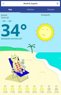 Weather foreKitty Gratis