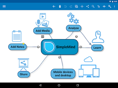 SimpleMind Pro mind mapping screenshot 7