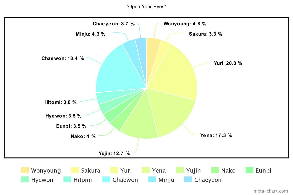 meta-chart - 2021-01-23T171210.858