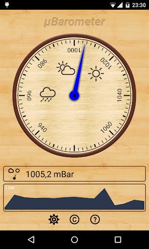muBarometer