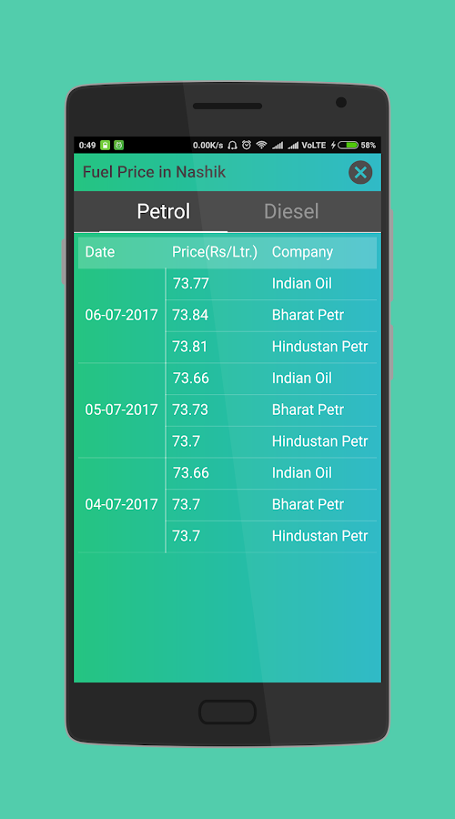 Daily Petrol price in india ,Diesel Price in india- screenshot