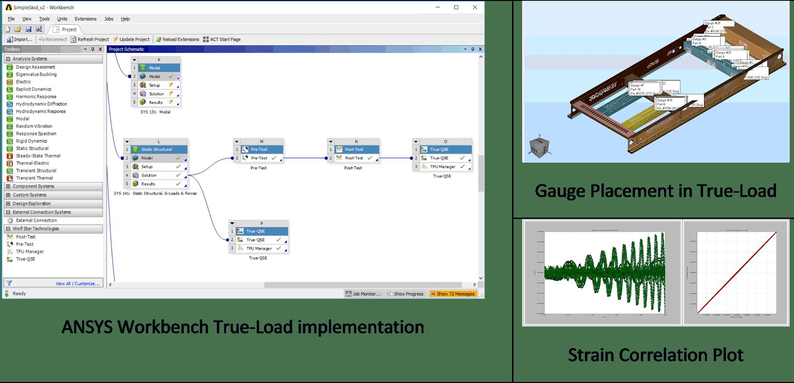 Представленные на иллюстрациях примеры отражают возможности программного обеспечения True-Load, но не касаются вопросов интеграции True-Load в среде ANSYS Workbench
