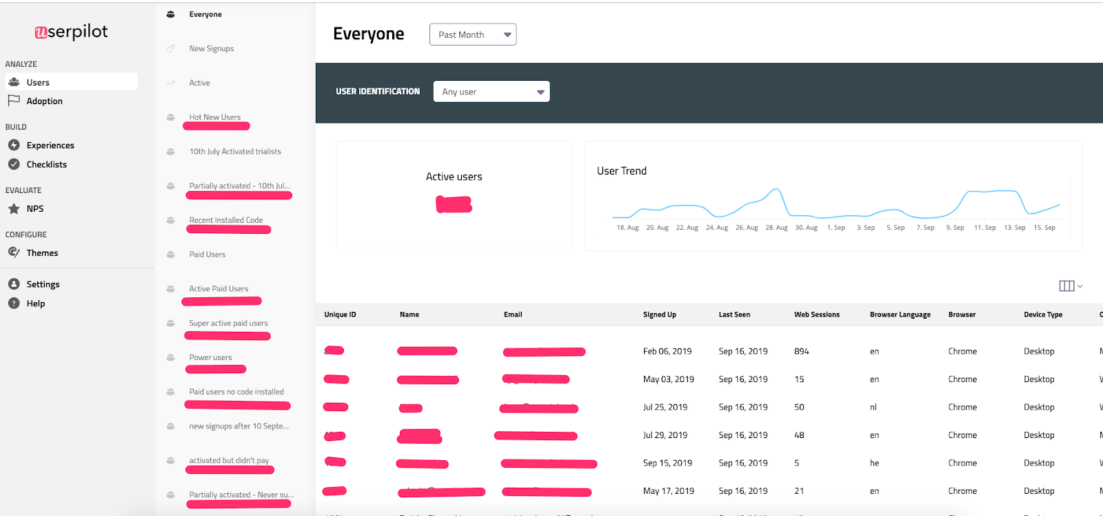 Userpilot dashboard