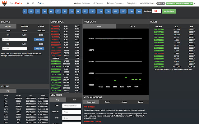 Forkdelta - Quickly Set Gas Price