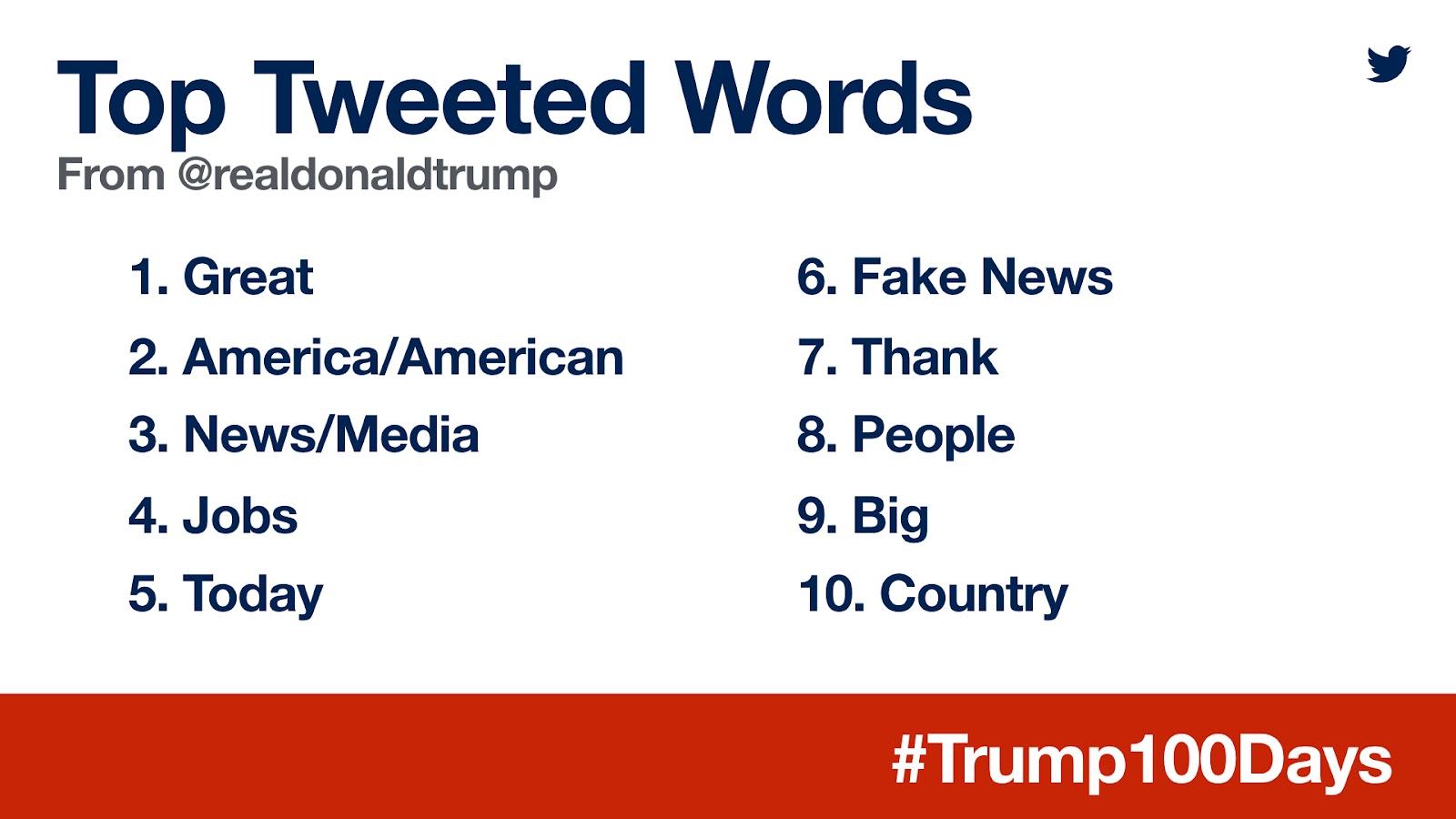 Trump Graphic 3 Words (3).jpeg