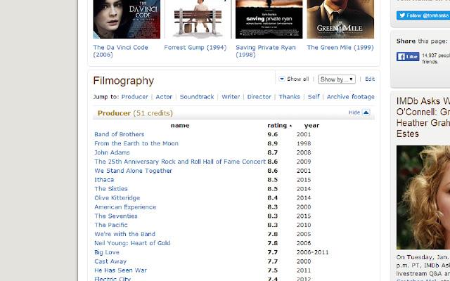 imdb_sort