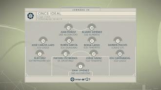 El once ideal de la jornada 34 con Álvaro Giménez.