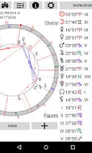 Astrological Charts Pro 9.3.1 APK For Android - 4 - images: Download APK free online downloader | Download24h.Net