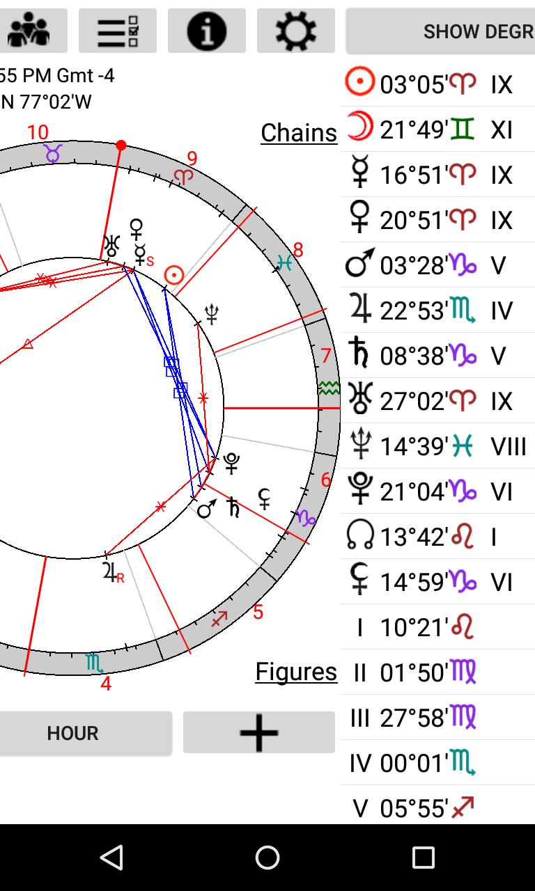 Astrological Charts Pro Screenshot 1