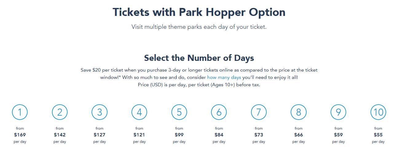 Disney World Park Hopper Ticket Price