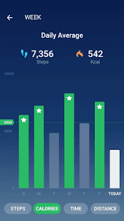 Step Counter - Pedometer Free & Calorie Counter- screenshot thumbnail