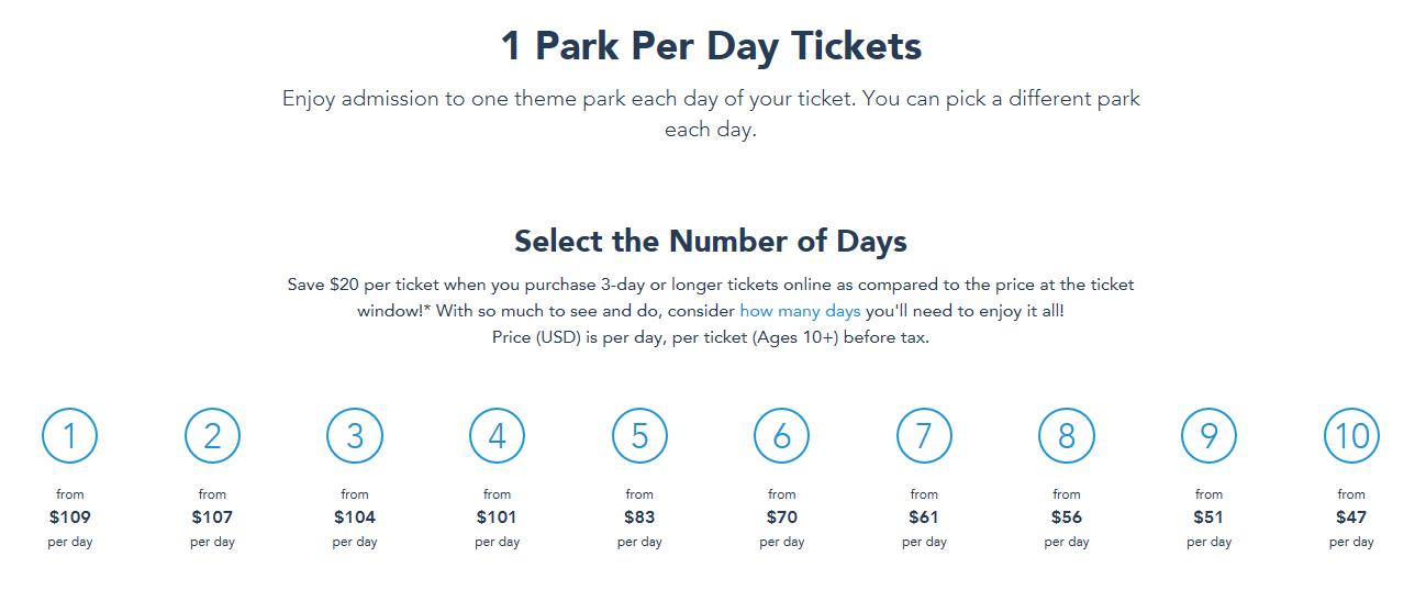 Disney World Park Ticket Price