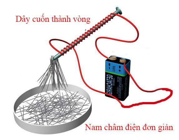 Hướng dẫn cách làm nam châm điện nhanh chóng và hiệu quả