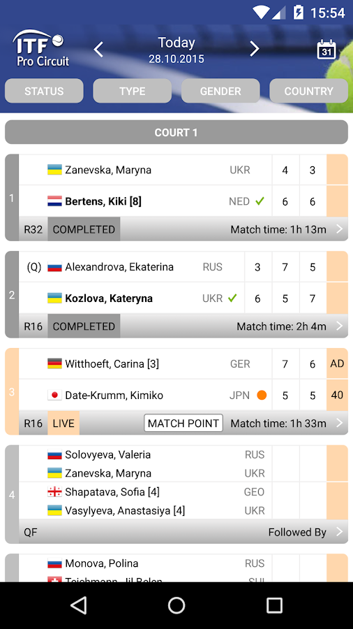 ITF Pro Tennis Live Scores- screenshot