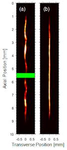 Self-emission x-ray images from (a) uncoated and (b) dielectric-coated targets. The green region marks the location of a spatial fiducial.