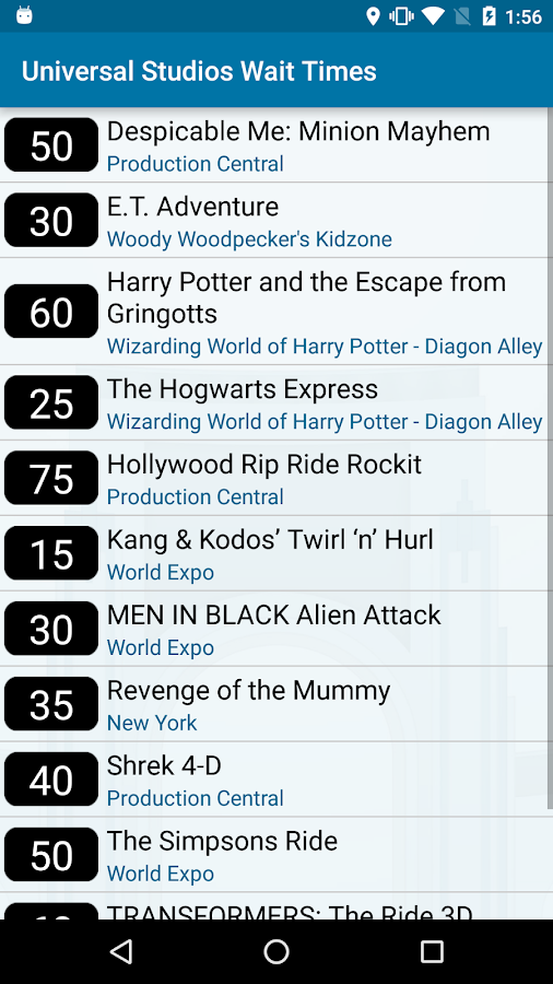 Wait Times Universal Orlando- screenshot
