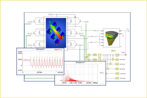 ANSYS - Системное моделирование взаимодействия элементов электромотора