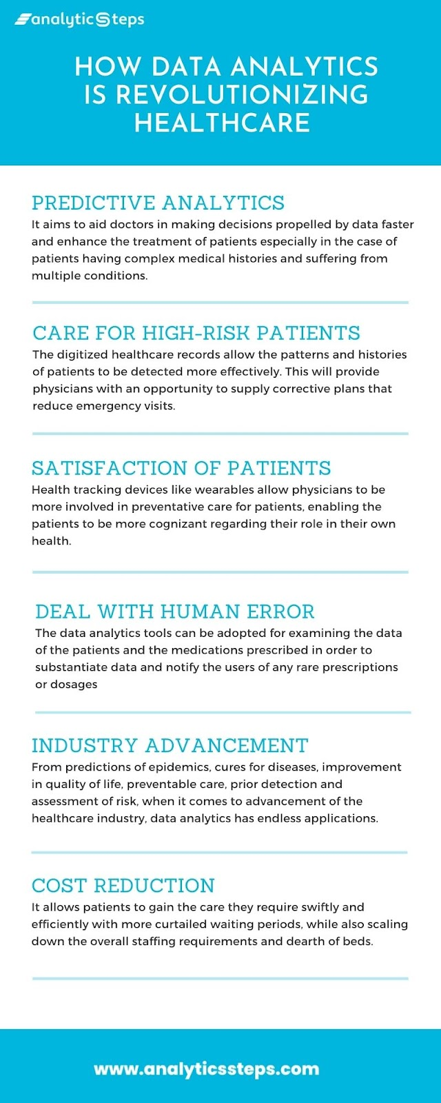 From predictive analysis, caring for high-risk patients, working on satisfaction of patients. dealing with human error, industry advancement, and facilitating cost reduction, there are many ways in which data analytics is revolutionizing healthcare.