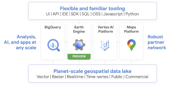 geospatial cloud solution overview