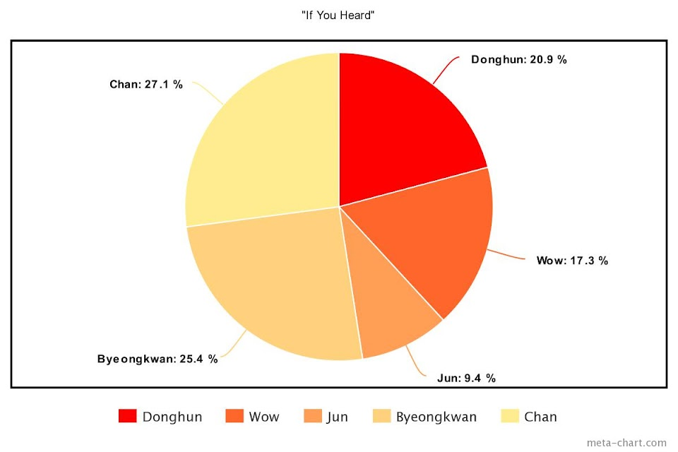 meta-chart - 2021-04-20T201512.196
