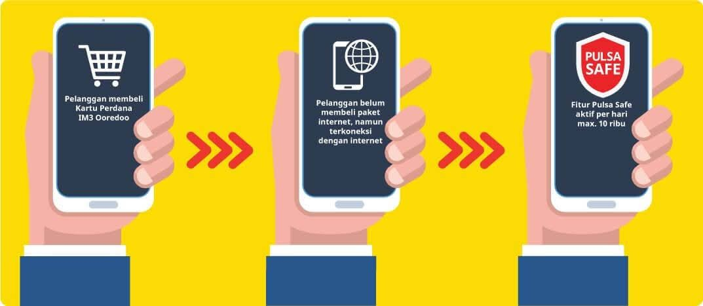 Skema Pulsa Safe Indosat IM3 Ooredoo