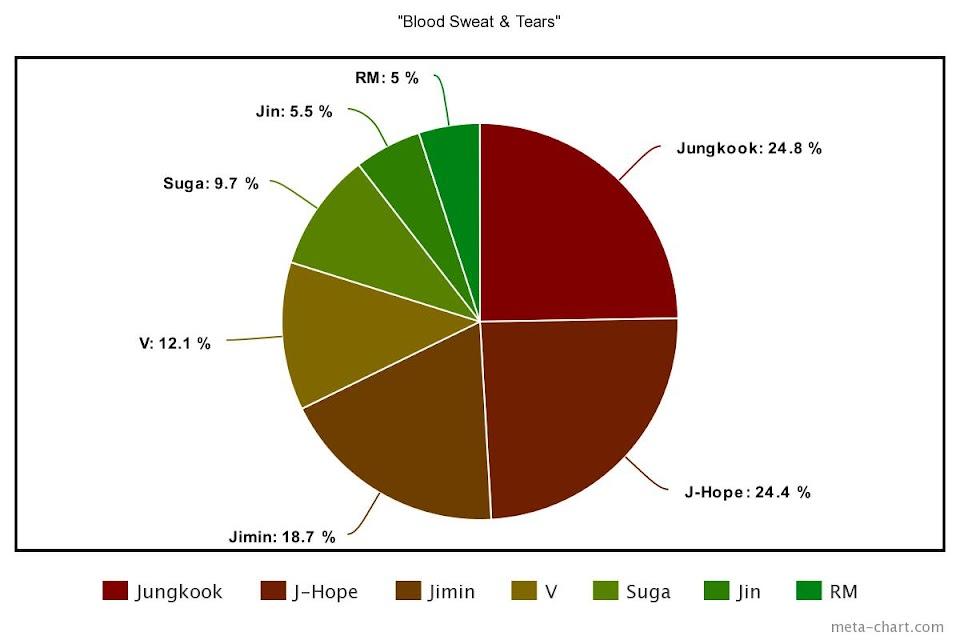 meta-chart (84)