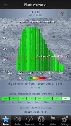 RainAware Weather Timerのおすすめ画像3