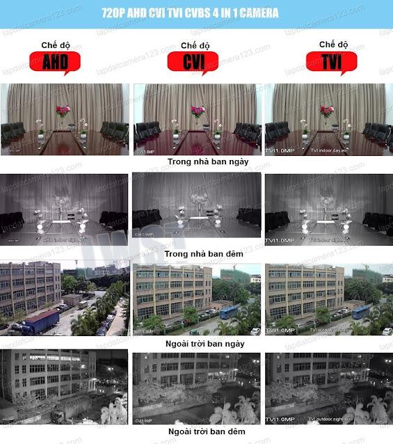 Hình ảnh ban ngày ban đêm camera viper 4in1 d206 - 1m