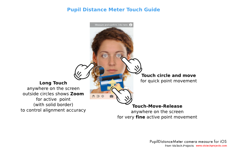 Touch Guide for Pupil Distance Meter for iOS