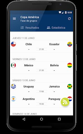 Copa América 2015 - Chili 2015