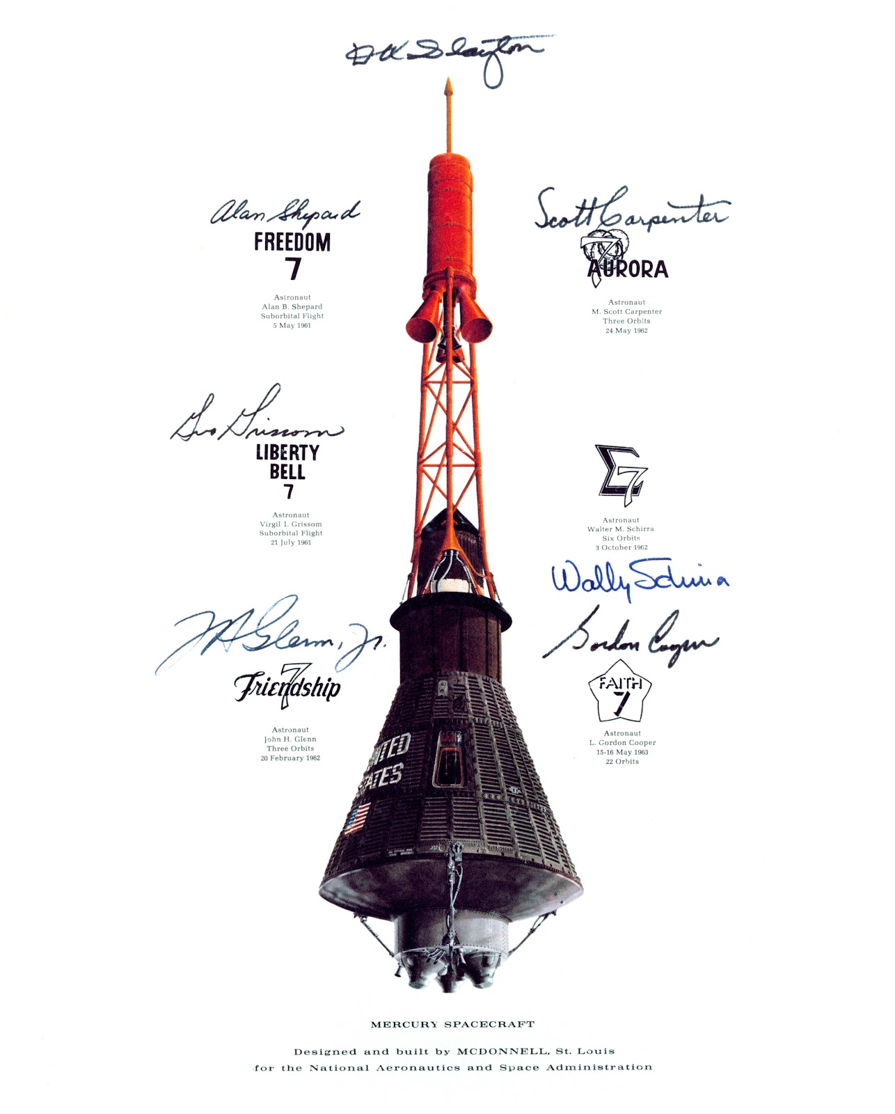 Billedresultat for mercury atlas 6