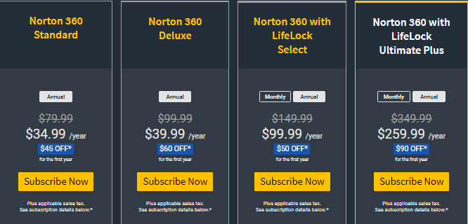 Norton VPN Plans and Pricing
