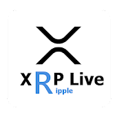 XRP Live Rate : News, Graph analysis