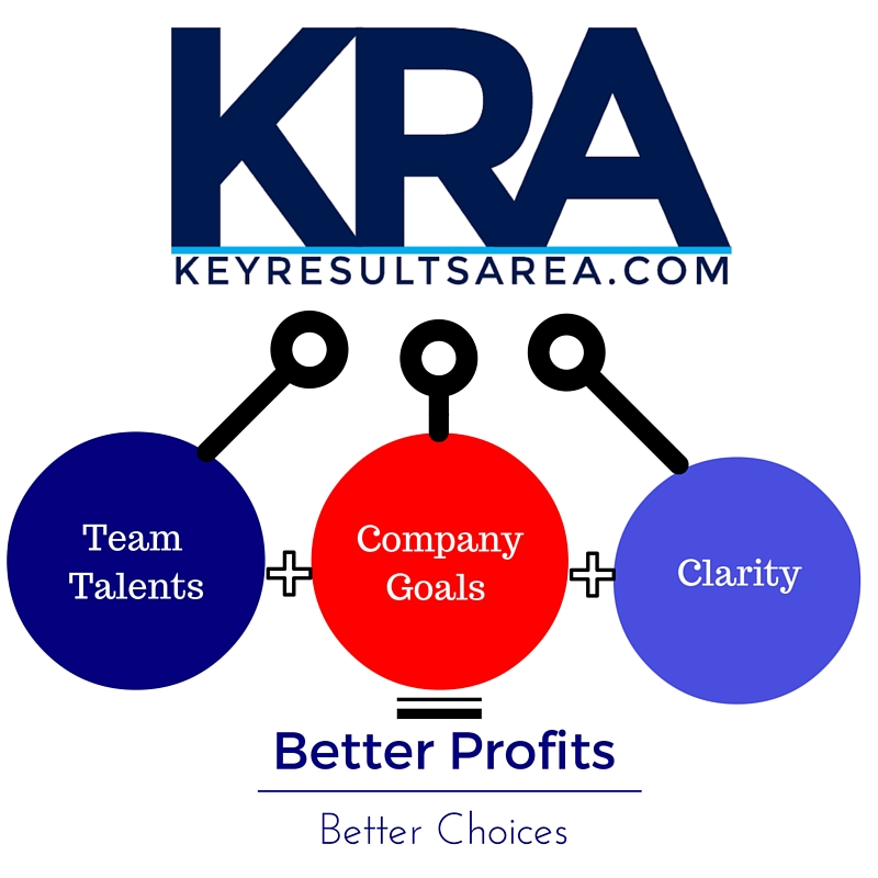 key result areas of a vehicle Companies and internally produced components/vehicles to meet the quality  standards and  effect of non-conforming supplier materials on the production  area quality  develop, implement and manage key performance indicators ( kpis) for.