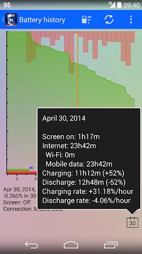 2 Battery - Battery Saver screenshot 5