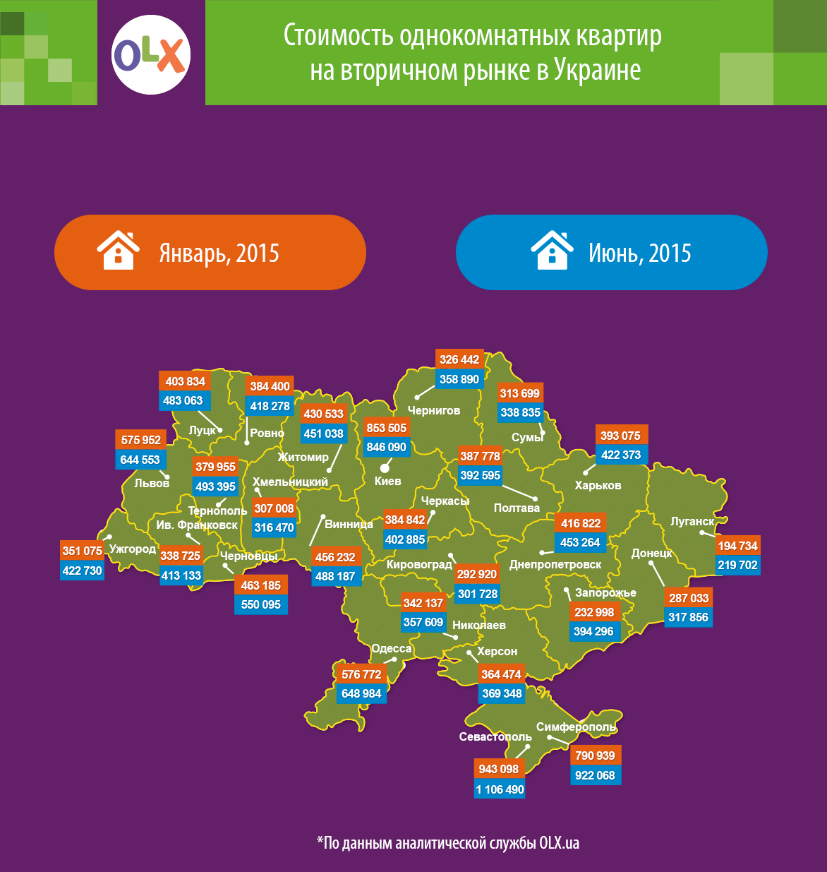 \Press-releases\2015\07\nedviga_2015.png
