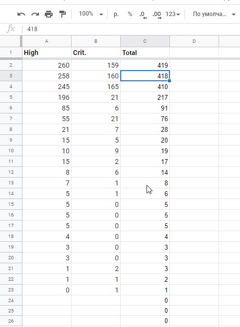 006-Новая таблица - Google Таблицы.png