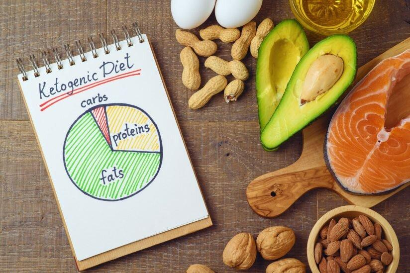 Is the keto diet safe? USC experts have some serious concerns