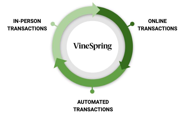 VineSpring