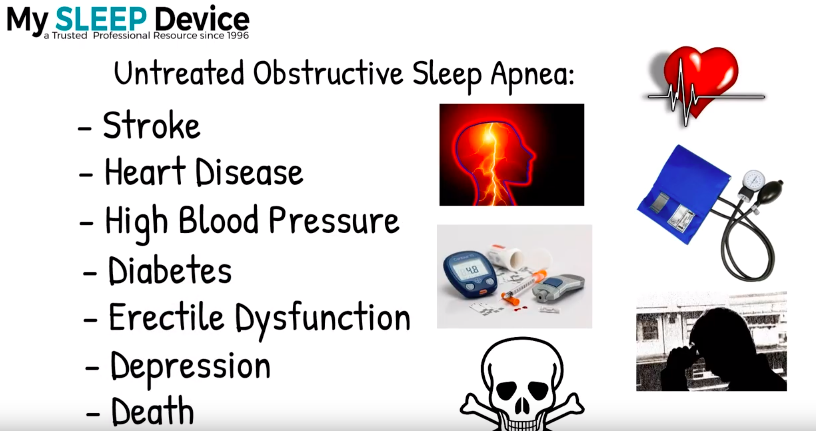 Severe health problems for Untreated Obstructive Sleep Apnea