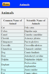 Scientific names - náhled