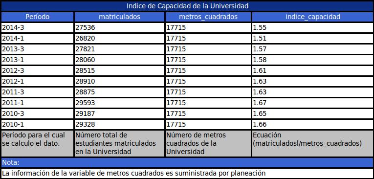 indica_capacidad.png