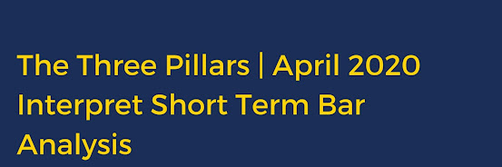 The Three Pillars: Interpret Short Term Bar Analysis