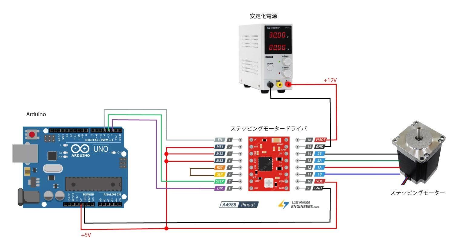 ステッピングモーター接続図1.jpg (123.8 kB)